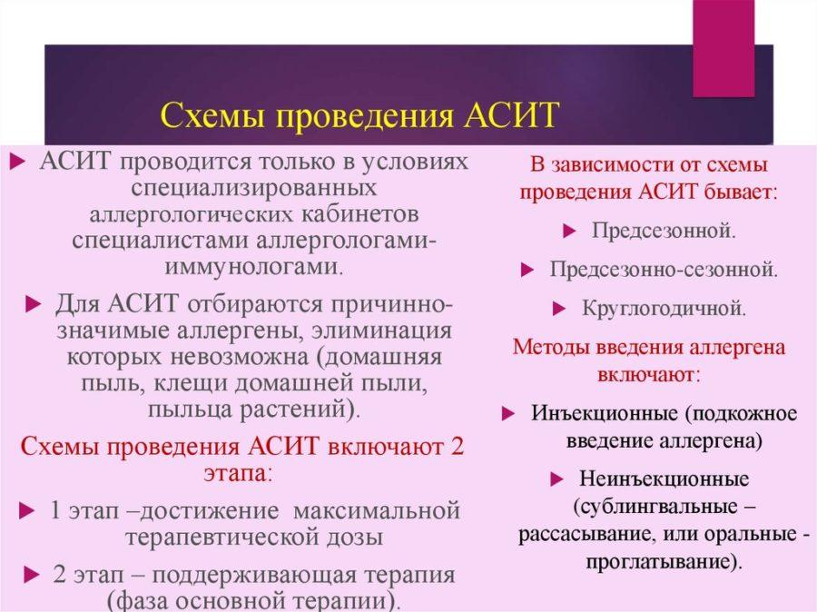 схемы проведения асит