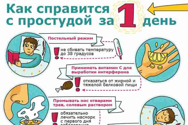 Что делать при орви у ребенка thumbnail