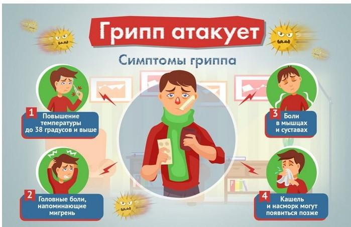 Как вылечить детей заболевших орви thumbnail