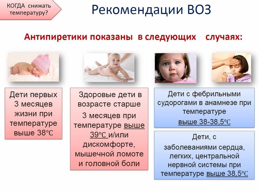 когда снижать температуру у ребенка при орви