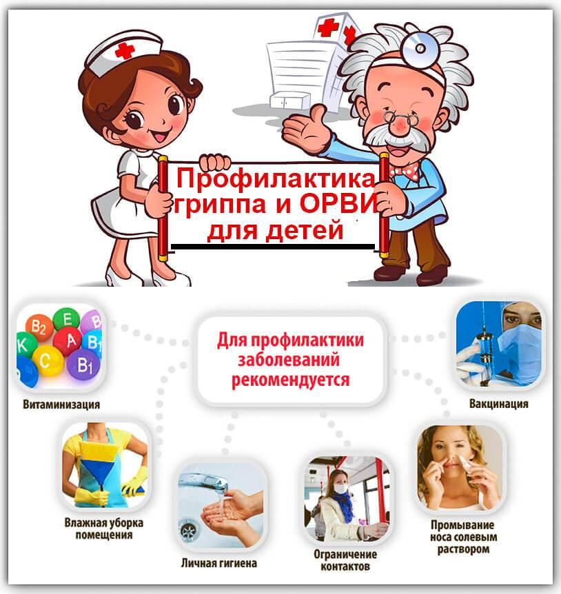 профилактика детских орви