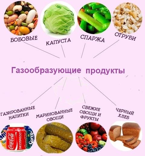 Диета для кормящей матери и колики
